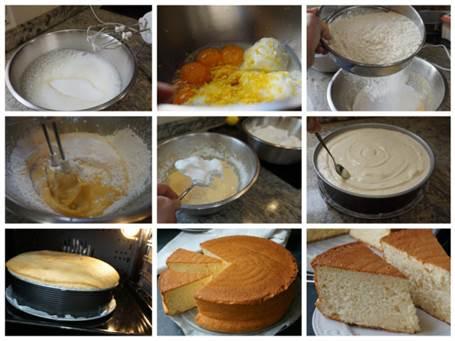 Preparación del bizcocho de yogur sin aceite ni mantequilla